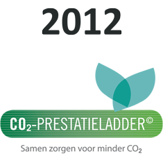 Co2 Prestatieladder 2012